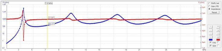 ImpedanceLoop